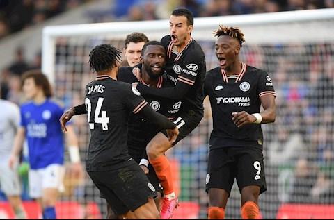 Nhận định Leicester City vs Man City (00h30 ngày 23/2): Đại tiệc tấn công!