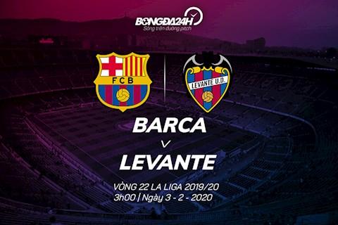 Trực tiếp bóng đá Barca vs Levante La Liga 20192020 hôm nay hình ảnh