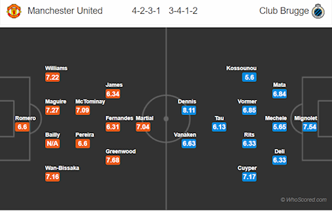 Nhận định MU vs Club Brugge (3h00 ngày 282) Tấm vé trong tầm tay hình ảnh