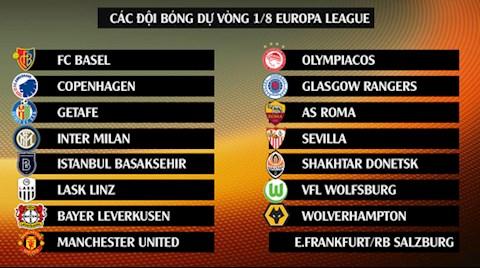 Bốc thăm vòng 18 Europa League 201920 MU chạm trán đội bóng vô danh của Áo hình ảnh 2