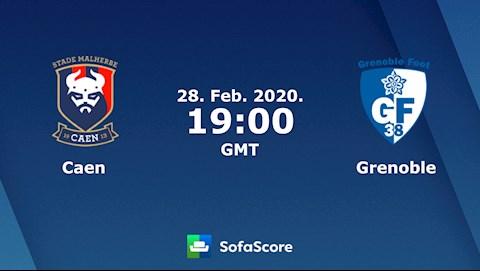 Caen vs Grenoble 2h00 ngày 292 Hạng 2 Pháp 201920 hình ảnh