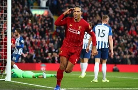 Liverpool muốn ký hợp đồng mới với trung vệ Van Dijk hình ảnh