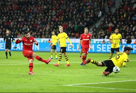 Leverkusen 4-3 Dortmund Haaland lần đầu tịt ngòi, Dortmund thua ngược cay đắng hình ảnh 2