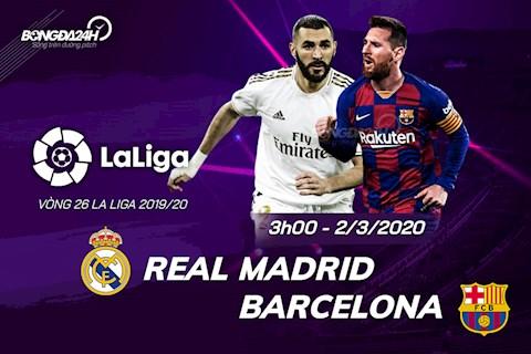 Trực tiếp Real Madrid vs Barca La Liga 20192020 đêm hôm nay hình ảnh