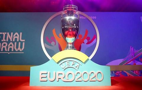 Euro 2020 có bị hoãn do dịch bệnh COVID-19 hình ảnh