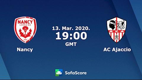 Nancy vs Ajaccio 2h00 ngày 143 Hạng 2 Pháp 201920 hình ảnh