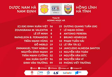 Danh sach xuat phat tran Nam Dinh vs Ha Tinh