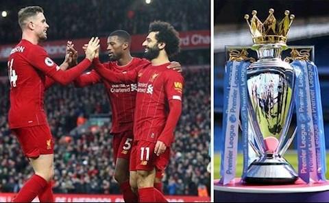 Liverpool CHÍNH THỨC giành chức vô địch Premier League 2019-20 hình ảnh