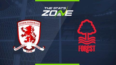 Middlesbrough vs Nottingham 2h45 ngày 33 Hạng nhất Anh 201920 hình ảnh