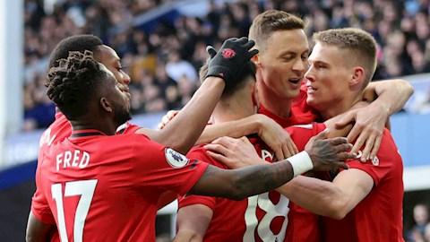 Paul Ince mách nước để Man United giành chức vô địch  hình ảnh