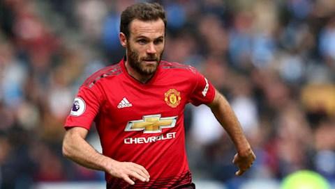 Tiền vệ Juan Mata tin MU sẽ được dự C1 mùa giải 201920 hình ảnh