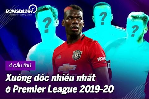 4 cầu thủ xuống dốc nhiều nhất ở Premier League 2019-20 hình ảnh