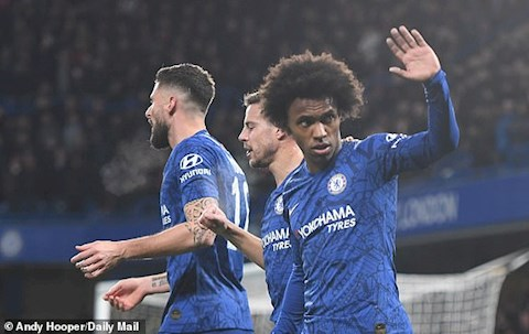 Willian mo ty so cho Chelsea
