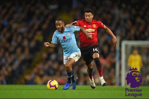 Lịch thi đấu Ngoại hạng Anh 201920 vòng 29 - MU vs Man City hình ảnh