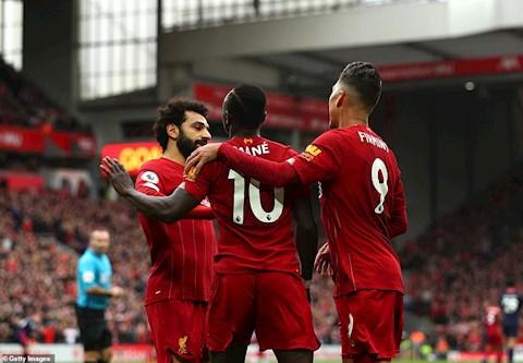 Liverpool thống trị Ngoại hạng Anh nếu hình ảnh
