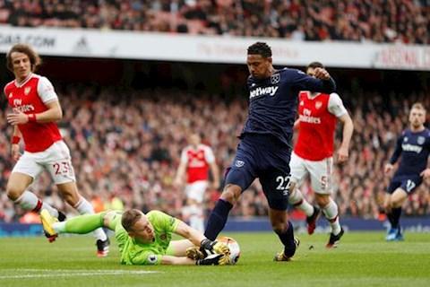 Dư âm Arsenal vs West Ham Chiến thắng của Bernd Leno hình ảnh