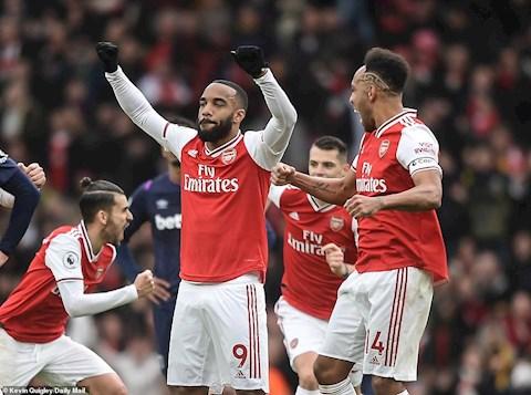 Thống kê Arsenal vs West Ham - Vòng 29 Ngoại hạng Anh 201920 hình ảnh
