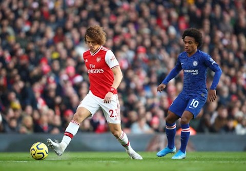 Arsenal muốn ký hợp đồng với Willian ở Hè 2020  hình ảnh