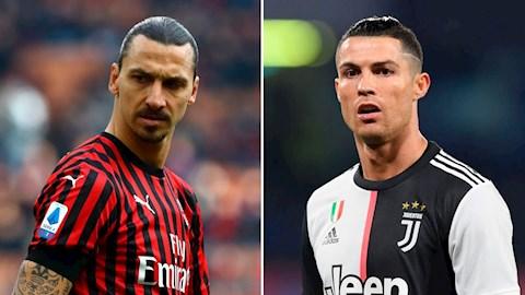 Tiền đạo Erling Haaland thần tượng Ibrahimovic và Ronaldo hình ảnh