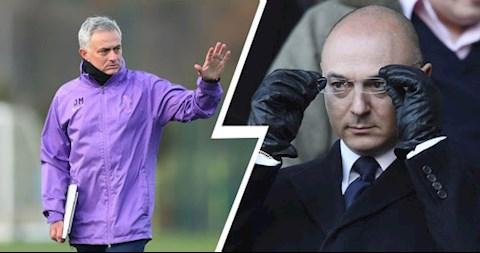 Mourinho nhận tin buồn ở kỳ chuyển nhượng Hè 2020 hình ảnh