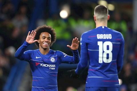 Frank Lampard muốn gia hạn hợp đồng với 2 lão tướng Chelsea hình ảnh