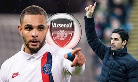 Arsenal mua 6 cầu thủ ở kỳ chuyển nhượng mùa Hè 2020 hình ảnh