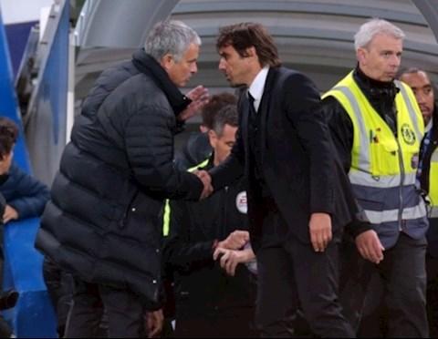 HLV Antonio Conte coi chiến thắng trước Mourinho là bước ngoặt hình ảnh
