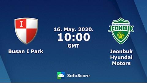 Busan IPark vs Jeonbuk Hyundai 17h00 ngày 165 VĐQG Hàn Quốc 2020 hình ảnh