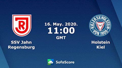 Regensburg vs Holstein Kiel 18h00 ngày 165 Hạng 2 Đức 201920 hình ảnh