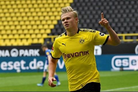 Tiền đạo Erling Haaland ghi bàn trong ngày Bundeliga trở lại hình ảnh