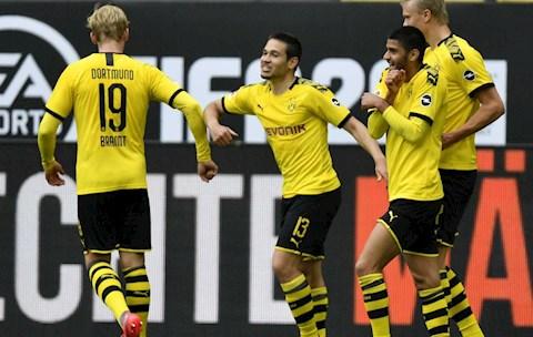 Ngoài Haaland, Dortmund còn 1 người đủ sức chơi cho Barca hoặc Real hình ảnh 2