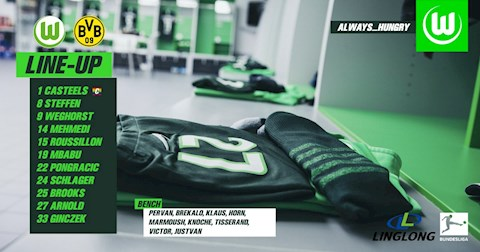 Danh sach xuat phat cua Wolfsburg