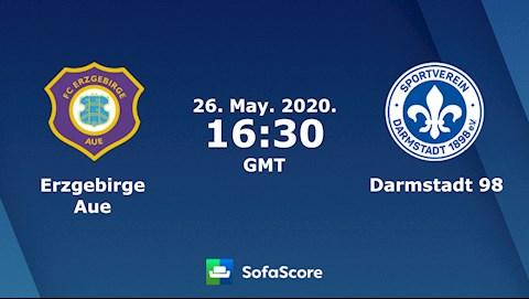 Erzgebirge Aue vs Darmstadt 23h30 ngày 265 Hạng 2 Đức 201920 hình ảnh