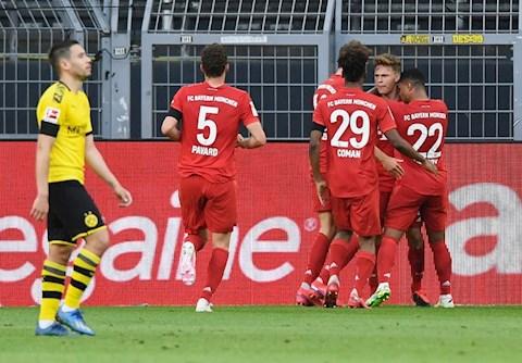 Viec Bayern vo dich Bundesliga 2019/20 co le chi con la van de thoi gian ma thoi