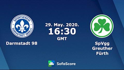 Darmstadt vs Greuther Furth 23h30 ngày 295 Hạng 2 Đức 201920 hình ảnh