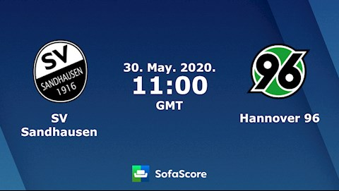 Sandhausen vs Hannover 18h00 ngày 305 Hạng 2 Đức 201920 hình ảnh