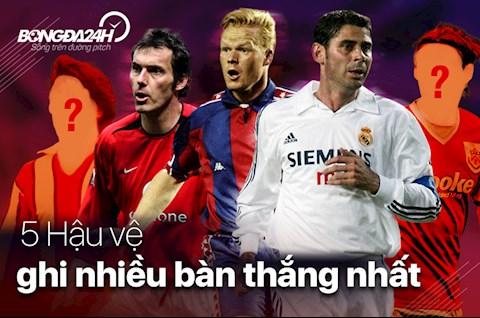 5 hậu vệ ghi nhiều bàn thắng nhất trong lịch sử bóng đá thế giới hình ảnh