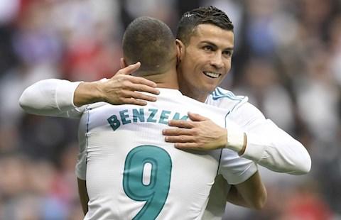Đây! Bộ đôi sẽ là Ronaldo và Benzema mới tại Real Madrid hình ảnh