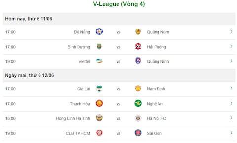 Lich thi dau vong 4 V-League 2020