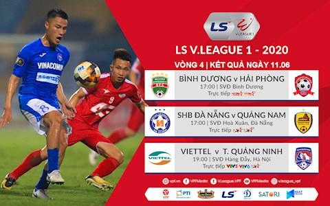 Kết quả bóng đá V-League 2020 hôm nay-KQBĐ Việt Nam 1106 hình ảnh