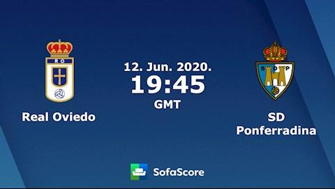 Oviedo vs Ponferradina