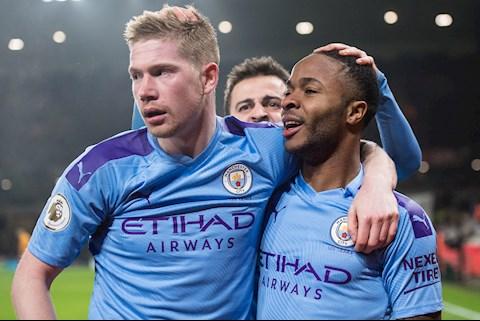 Liệu Manchester City có vượt qua giông bão?