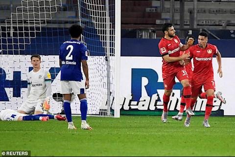 Leverkusen giat lai 1 diem truoc Schalke