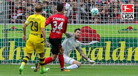 Lịch thi đấu Bundesliga hôm nay 1762020 - LTD bong da Đức hình ảnh