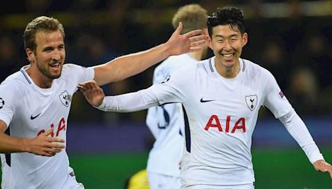 Đội hình dự kiến Tottenham vs MU đêm nay 196 Quyết tâm chiến thắng! hình ảnh 2