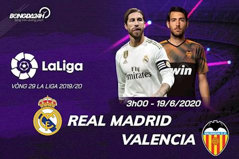 Trực tiếp Real Madrid vs Valencia hôm nay 196 La Liga 2020 hình ảnh