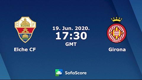 Elche vs Girona 0h30 ngày 206 Hạng 2 TBN 201920 hình ảnh