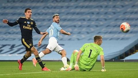 Trận Man City vs Arsenal bất ngờ lập kỷ lục hình ảnh