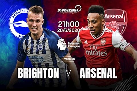 Trực tiếp Brighton vs Arsenal vòng 30 Ngoại hạng Anh 201920 hình ảnh