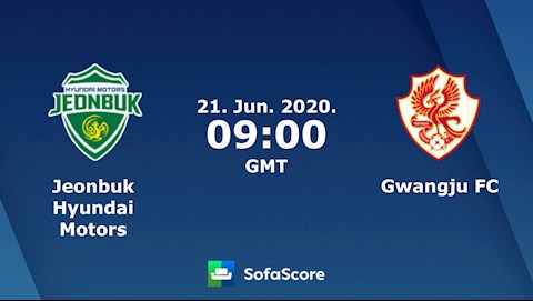 Jeonbuk Motors vs Gwangju 16h00 ngày 216 VĐQG Hàn Quốc 2020 hình ảnh